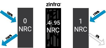 Zintra NRC